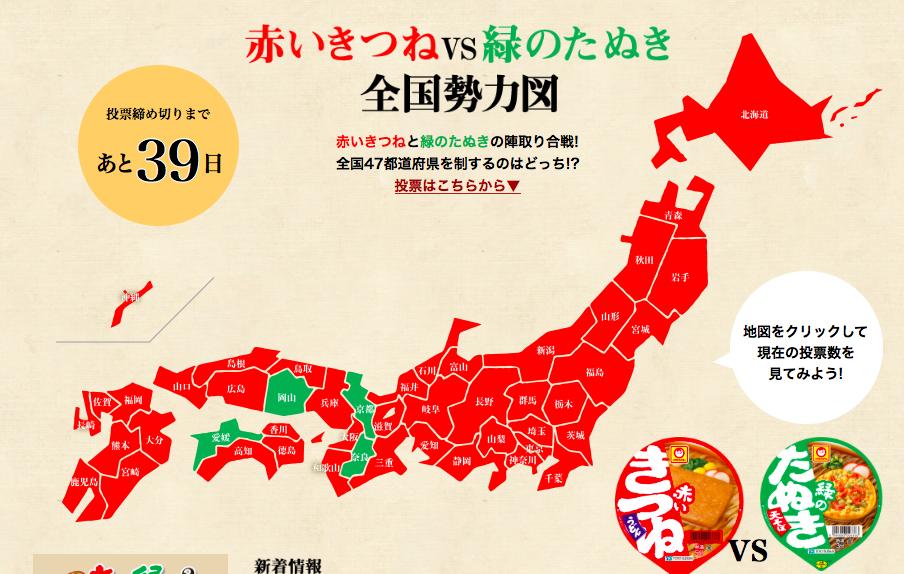国民的カップ麺‼赤いきつねVS緑のたぬき・投票キャンペーンの中間結果が発表!